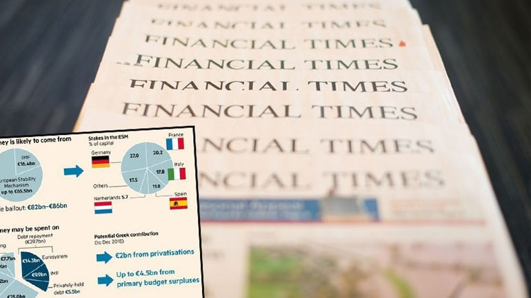 Financial Times: Tα δάνεια που αναμένεται να λάβει η Ελλάδα σε ένα γράφημα